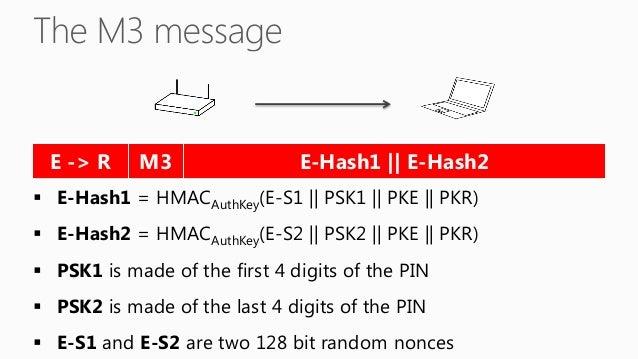 R ->E  M2  N1 || N2 ||Desc. ||PKR || Auth  N2isa 128-bit randomnoncegeneratedbytheRegistrar  PKRistheDH publickeyoftheRe...