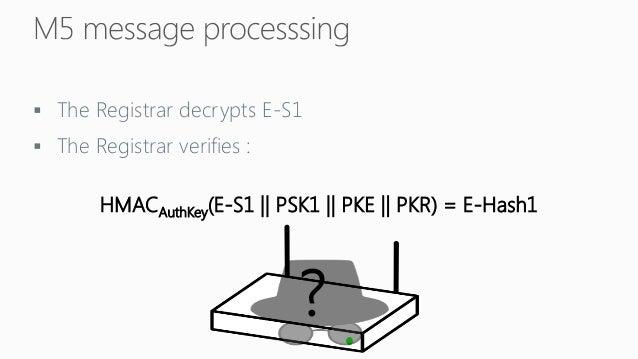 R ->E  M6  EKwk(R-S2)  The EnrolleecandecryptR-S2 andthenbruteforcePSK2 withR-Hash2  The Enrolleethenrestartstheprotocol...