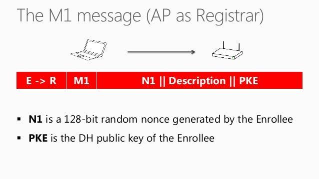 AP reboot scripts (mdk3, ReVdK3)  EAPOL-Start flood attack  DeauthDDoS