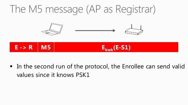 E ->R  M3  E-Hash1 || E-Hash2  E-Hash1 = HMACAuthKey(E-S1 || PSK1 || PKE || PKR)  E-Hash2 = HMACAuthKey(E-S2 || PSK2 || ...