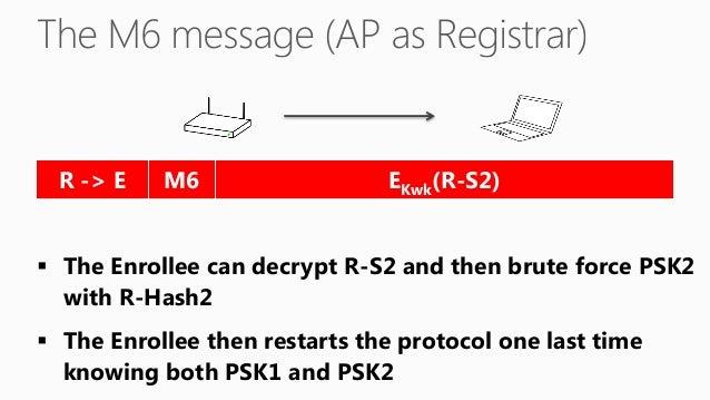 Ifwecanfind E-S1 andE-S2, wecanthebruteforcePSK1 andPSK2 offline!
