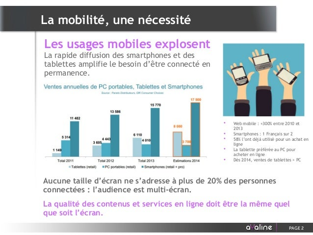 • Web mobile : +300% entre 2010 et 2013 • Smartphones : 1 Français sur 2 • 58% l'ont déjà utilisé pour un achat en ligne •...