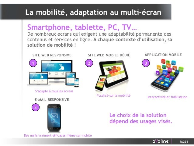 SITE WEB RESPONSIVE Smartphone, tablette, PC, TV… De nombreux écrans qui exigent une adaptabilité permanente des contenus ...