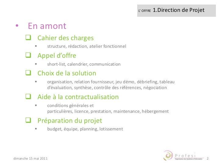 L' OFFRE  1.Direction de Projet<br />En amont<br /><ul><li>Cahier des charges