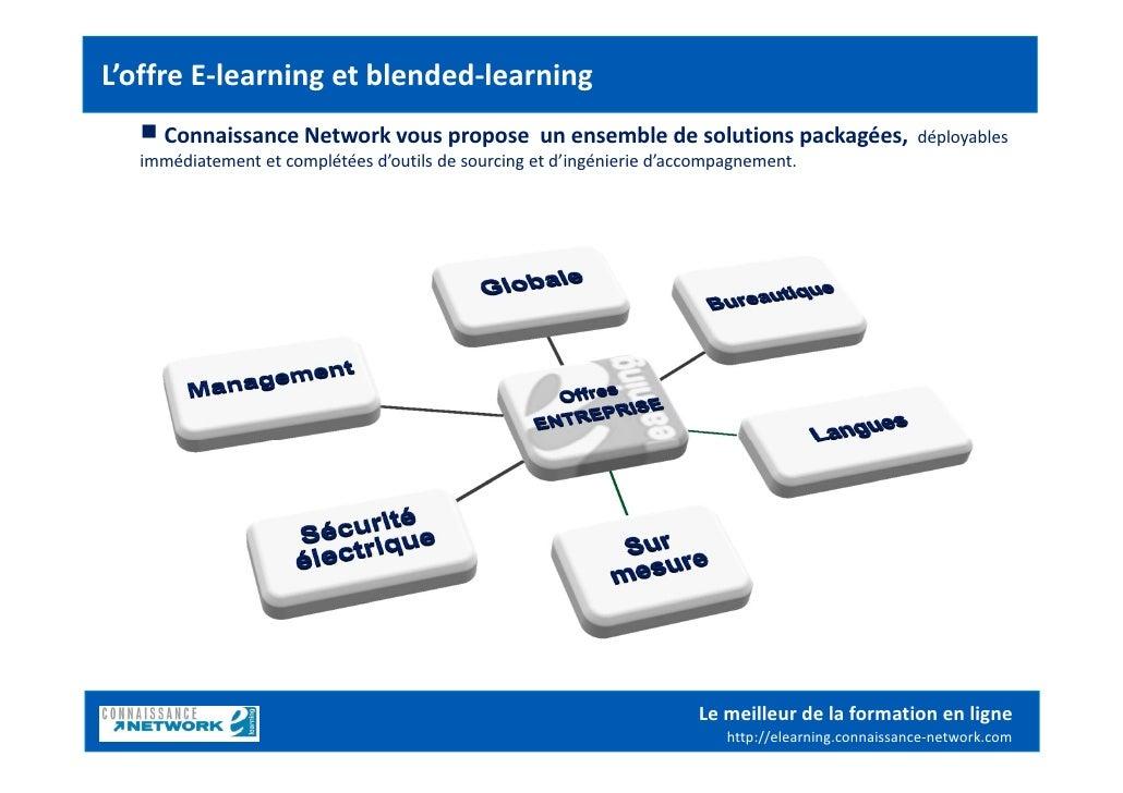 L'offreE‐learningetblended‐learning  ■ ConnaissanceNetworkvousproposeunensembledesolutionspackagées, déployab...