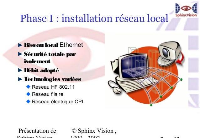 Phase I : installation réseau local  R éseau local Ethernet  Sécurité totale par  isolement  Débit adapté  Technologies va...