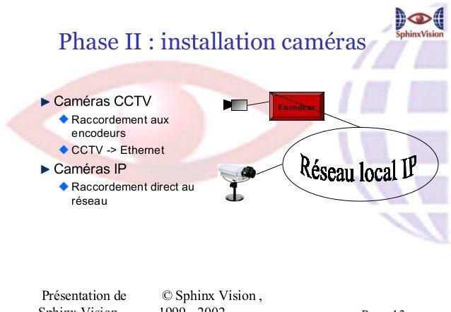Phase II : installation caméras  Caméras CCTV                           Encodeur     Raccordement aux     encodeurs     CC...