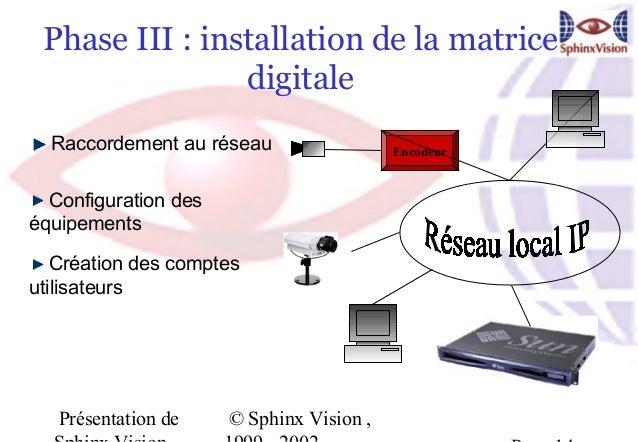 Phase III : installation de la matrice                digitale  Raccordement au réseau                  Encodeur  Configur...