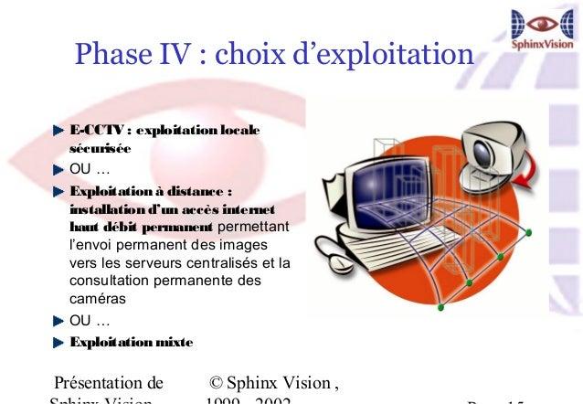 Phase IV : choix d'exploitation  E-CCTV : exploitation locale  sécurisée  OU …  Exploitation à distance :  installation d'...