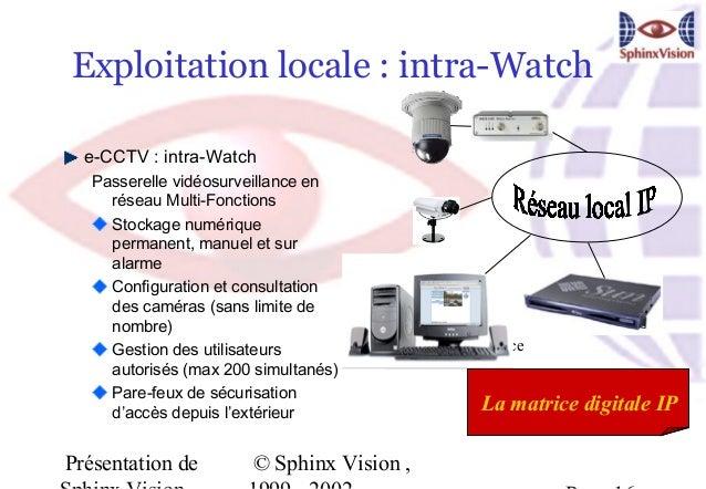 Exploitation locale : intra-Watch  e-CCTV : intra-Watch   Passerelle vidéosurveillance en     réseau Multi-Fonctions     S...