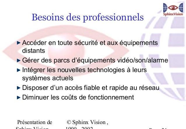 Besoins des professionnels  Accéder en toute sécurité et aux équipements  distants  Gérer des parcs d'équipements vidéo/so...