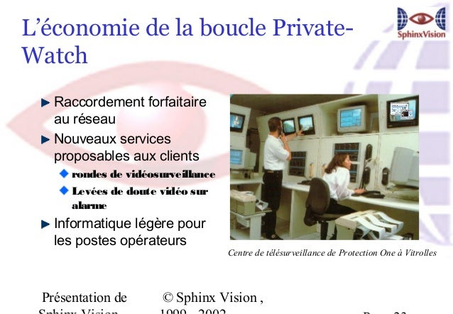 L'économie de la boucle Private-Watch   Raccordement forfaitaire   au réseau   Nouveaux services   proposables aux clients...