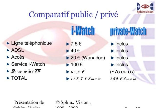 Comparatif public / privéLigne téléphonique          7,5 €                      InclusADSL                        40 €    ...