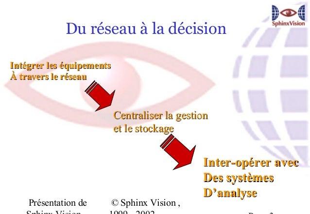 Du réseau à la décisionIntégrer les équipementsÀ travers le réseau                           Centraliser la gestion       ...