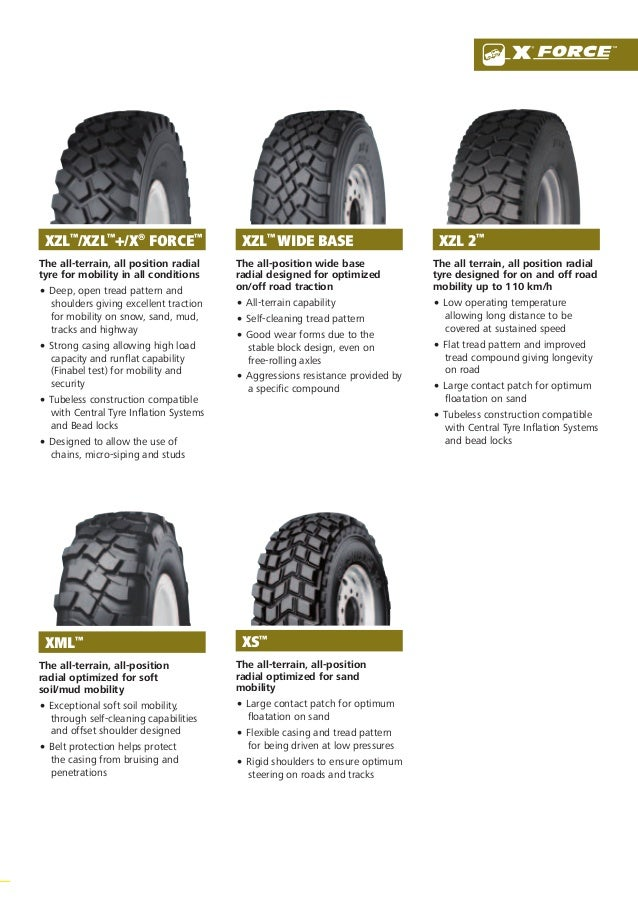 michelin tire five forces Michelin north america inc has updated its five-year-old defender tire with a tread that the company says makes it the longest lasting tire among leading competitors' tires.