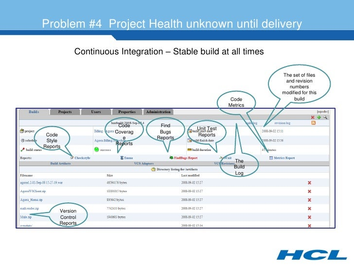 Problem #4 Project Health unknown until delivery              Continuous Integration – Stable build at all times          ...