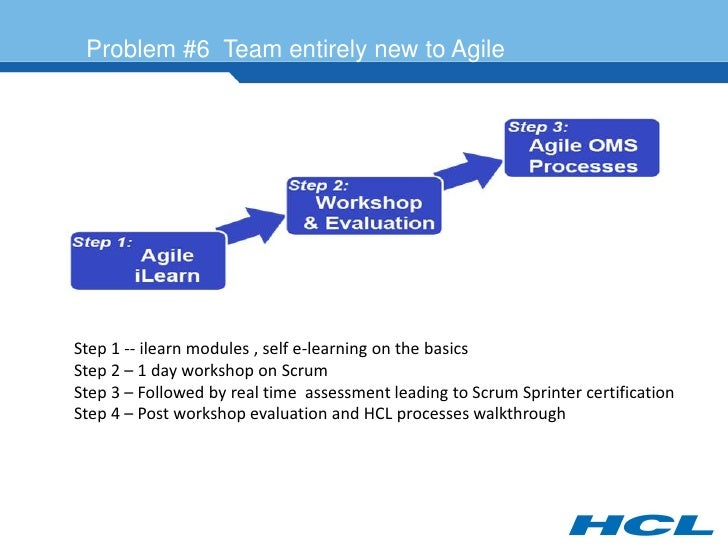 Problem #6 Team entirely new to Agile     Step 1 -- ilearn modules , self e-learning on the basics Step 2 – 1 day workshop...