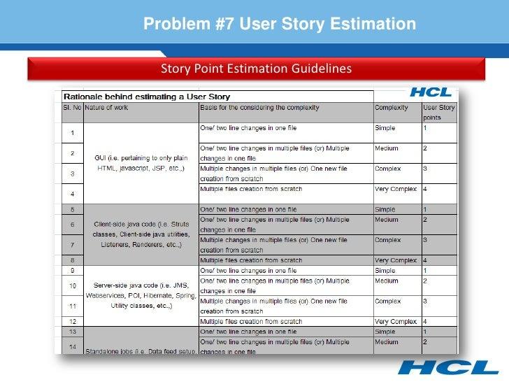 Problem #7 User Story Estimation    Story Point Estimation Guidelines