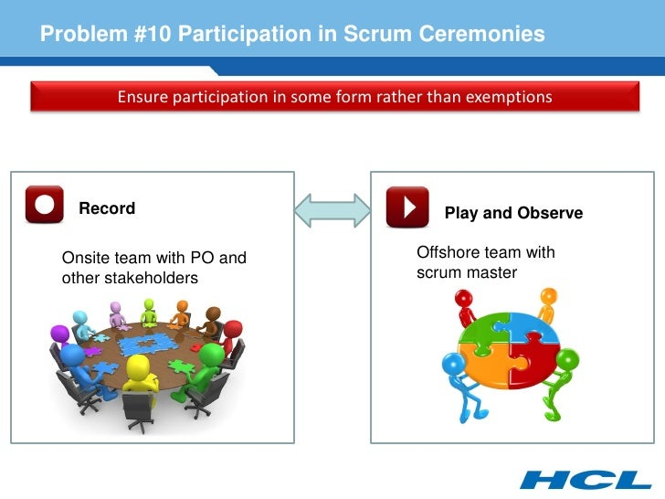 Problem #10 Participation in Scrum Ceremonies         Ensure participation in some form rather than exemptions        Reco...