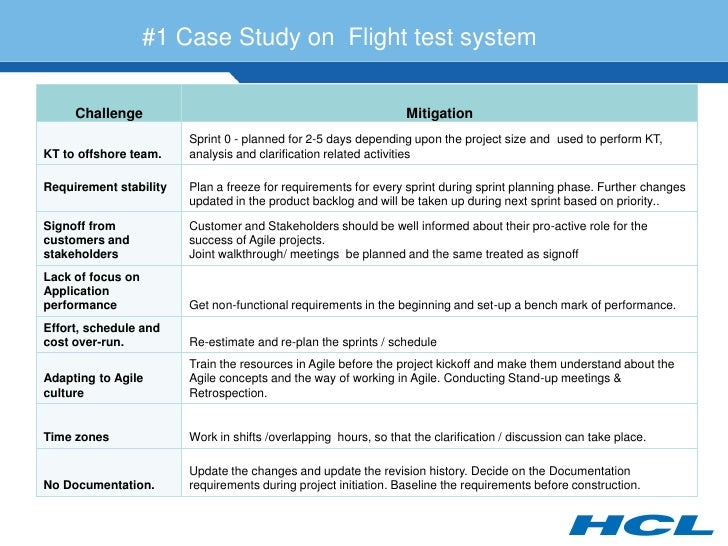 #1 Case Study on Flight test system        Challenge                                                    Mitigation        ...