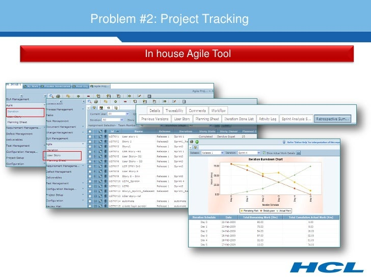 Problem #2: Project Tracking           In house Agile Tool
