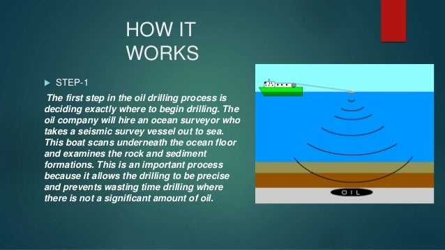how oil drilling works essay The us department of energy and the oil industry are working on new ways to drill oil, including horizontal drilling techniques, to reach oil under ecologically-sensitive areas, and using lasers to drill oil wells.