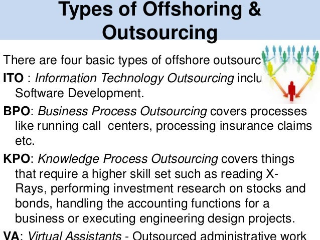 financial systems offshore outsourcing project plan Aspire systems, inc vendor evaluation introduction offshore outsourcing is emerging as the most compelling strategy to many it and software companies due to its cost advantages and efficiency in project delivery project management project planning, risk management status.