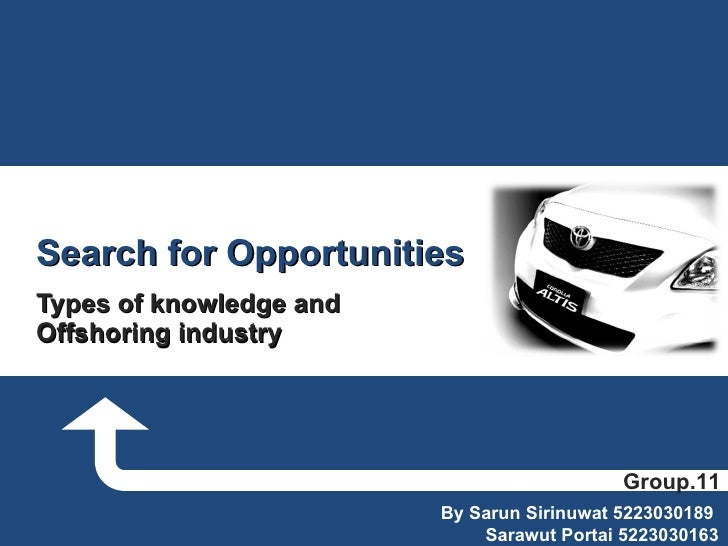 Search for Opportunities  Types of knowledge and Offshoring industry Group.11 By Sarun Sirinuwat 5223030189  Sarawut Porta...