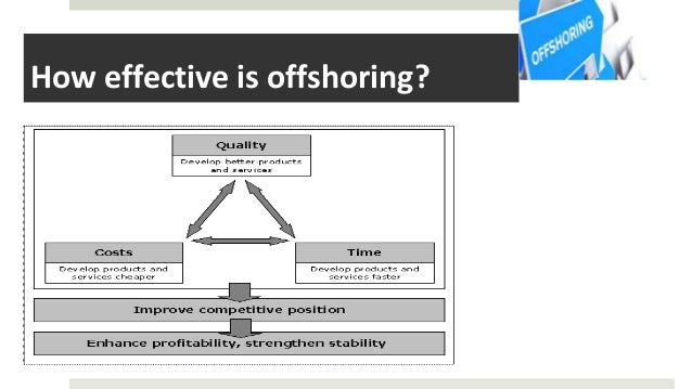 How effective is offshoring?