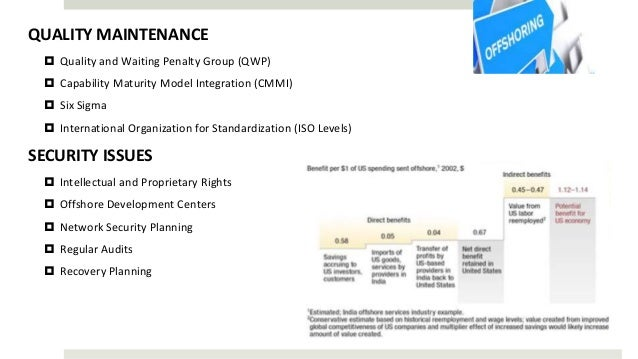 QUALITY MAINTENANCE  Quality and Waiting Penalty Group (QWP)  Capability Maturity Model Integration (CMMI)  Six Sigma ...