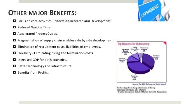 OTHER MAJOR BENEFITS:  Focus on core activities (Innovation,Research and Development).  Reduced Waiting Time.  Accelera...