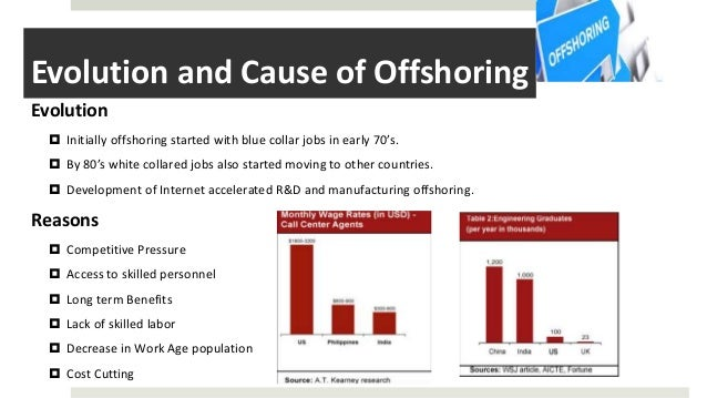 Evolution and Cause of Offshoring Evolution  Initially offshoring started with blue collar jobs in early 70's.  By 80's ...