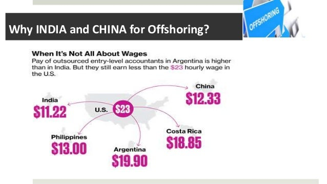 Why INDIA and CHINA for Offshoring?