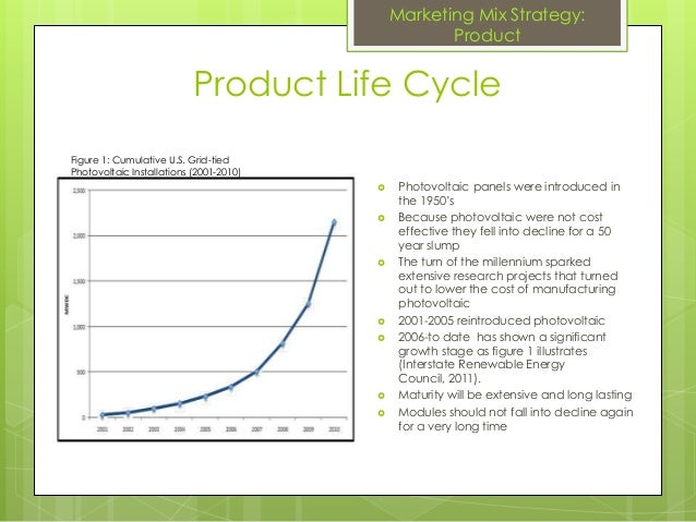Product Life Cycle Photovoltaic panels were introduced inthe 1950's Because photovoltaic were not costeffective they fel...