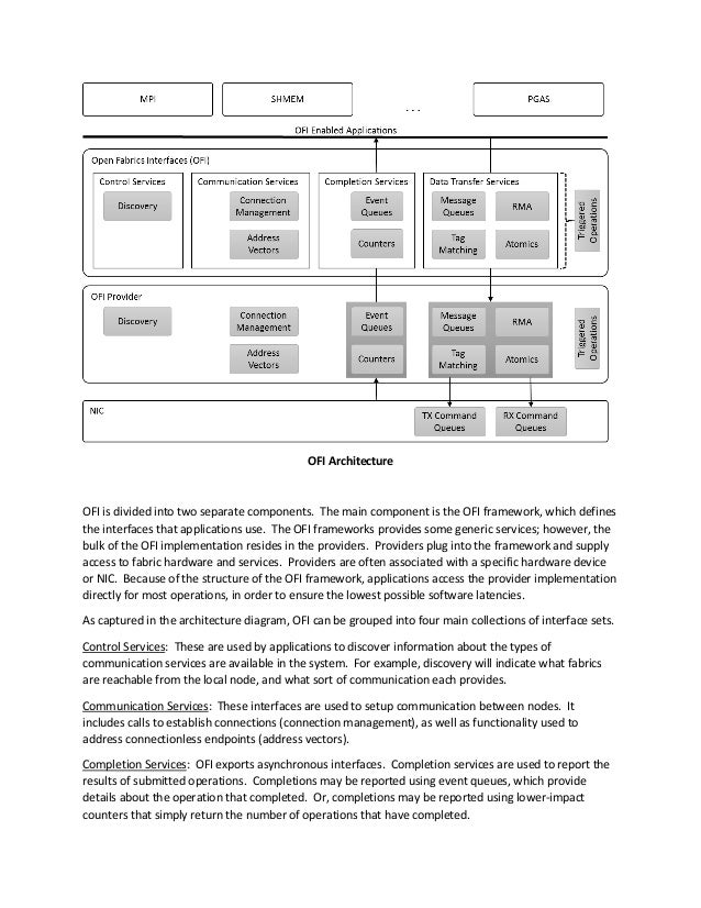 OFI Architecture OFI is divided into two separate components. The main component is the OFI framework, which defines the i...