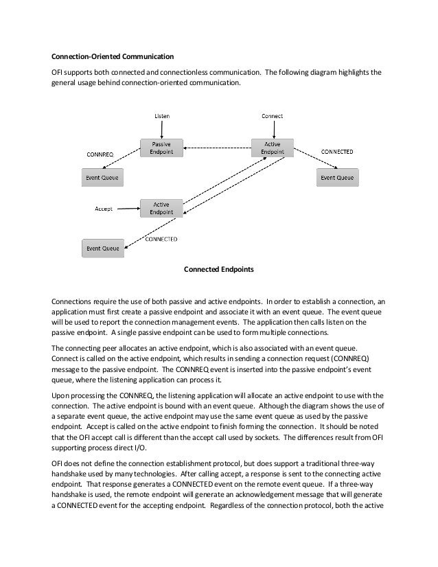 Connection-Oriented Communication OFI supports both connected and connectionless communication. The following diagram high...
