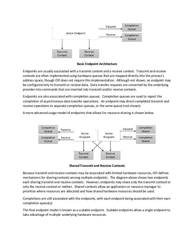 Basic Endpoint Architecture Endpoints are usually associated with a transmit context and a receive context. Transmit and r...