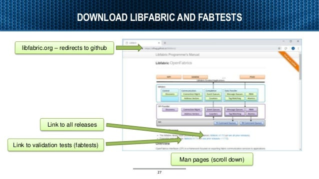 DOWNLOAD LIBFABRIC AND FABTESTS 27 libfabric.org – redirects to github Link to all releases Link to validation tests (fabt...