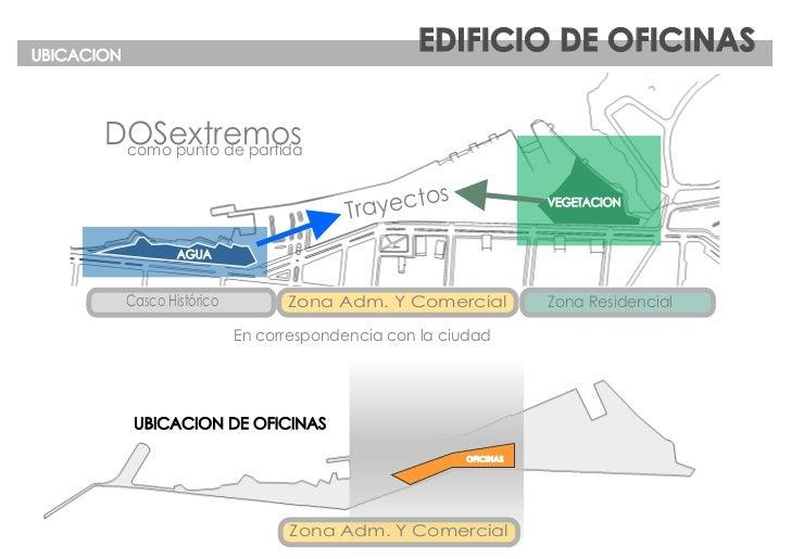 UBICACION                                                    EDIFICIO DE OFICINAS       DOSextremos        como punto de p...