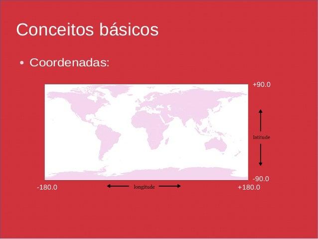 Conceitos básicos ● Coordenadas: +90.0 -90.0 -180.0 +180.0