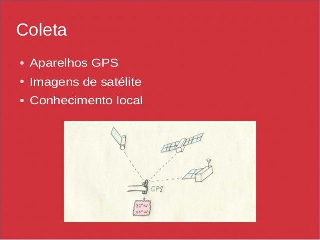 Coleta ● Aparelhos GPS ● Imagens de satélite ● Conhecimento local