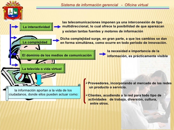 Sistema oficina virtual oficina virtual for Importancia de la oficina wikipedia