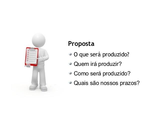 Proposta O que será produzido? Quem irá produzir? Como será produzido? Quais são nossos prazos?
