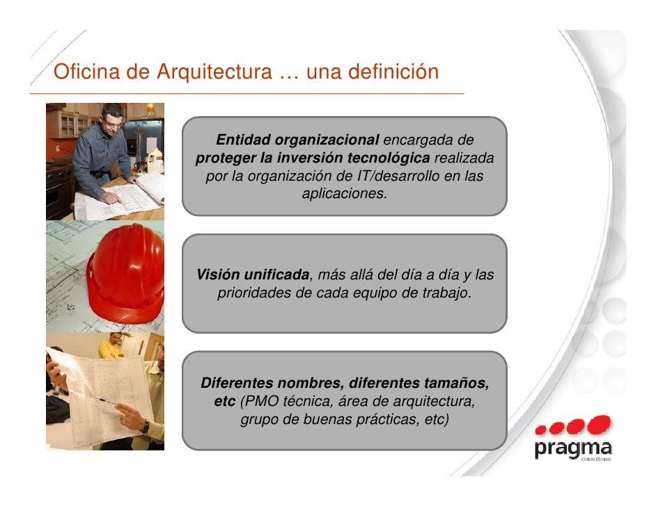 Software architecture office presentation by walter ariel for Practica de oficina definicion