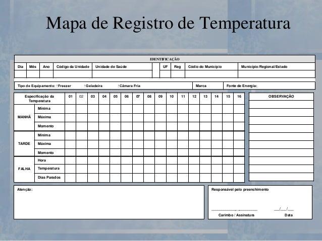 Situação de Emergência Falta de Energia • Ligar para a Coelce solicitando a manutenção ou informação do reestabelecimento ...