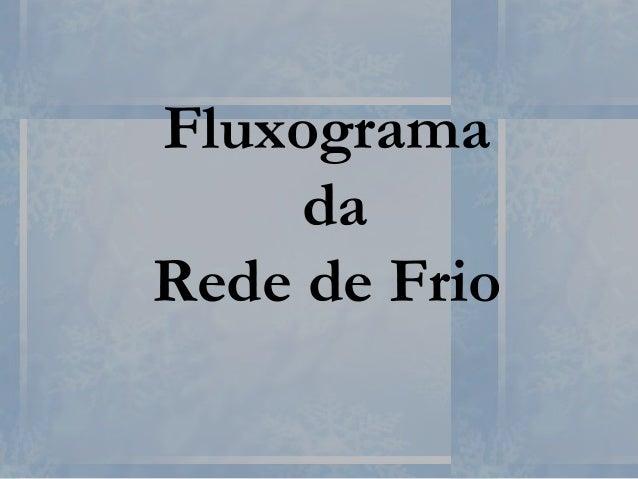 Fluxograma da Rede de Frio