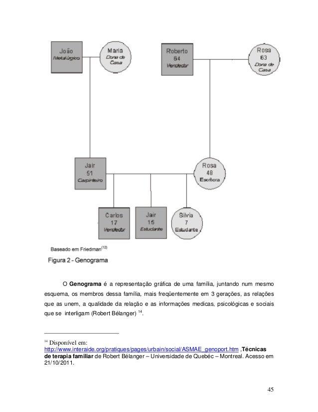 45 O Genograma é a representação gráfica de uma família, juntando num mesmo esquema, os membros dessa família, mais freqüe...