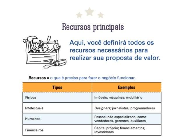 Adaptadro pelo SEBRAE Parcerias-chave