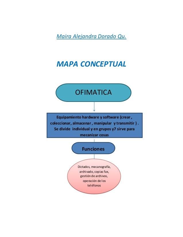 Maira Alejandra Dorado Qu. MAPA CONCEPTUAL OFIMATICA Equipamiento hardware y software (crear , coleccionar, almacenar , ma...