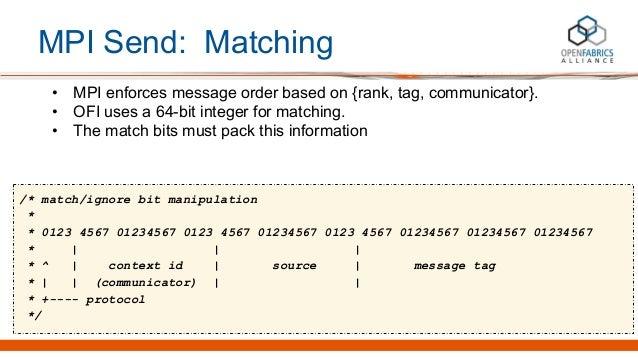 MPI Send: Matching • MPI enforces message order based on {rank, tag, communicator}. • OFI uses a 64-bit integer for matchi...